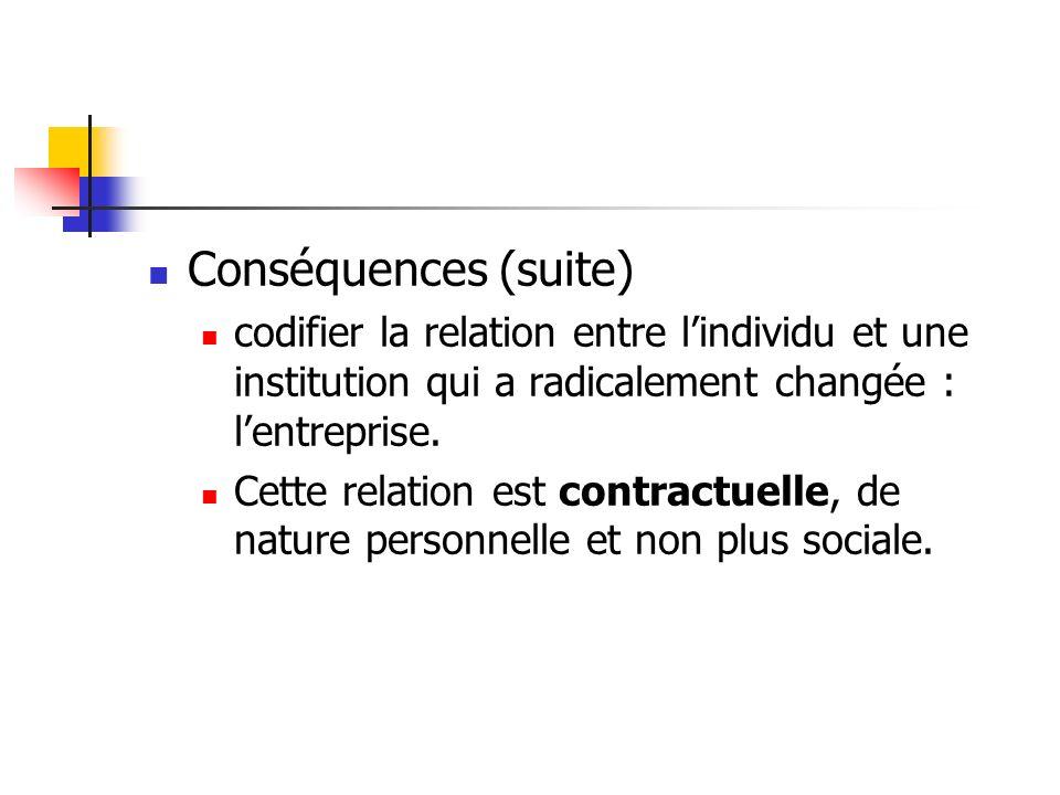Conséquences (suite) codifier la relation entre l'individu et une institution qui a radicalement changée : l'entreprise.