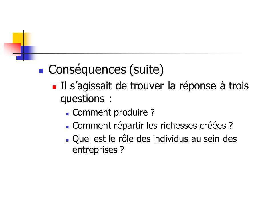Conséquences (suite) Il s'agissait de trouver la réponse à trois questions : Comment produire Comment répartir les richesses créées