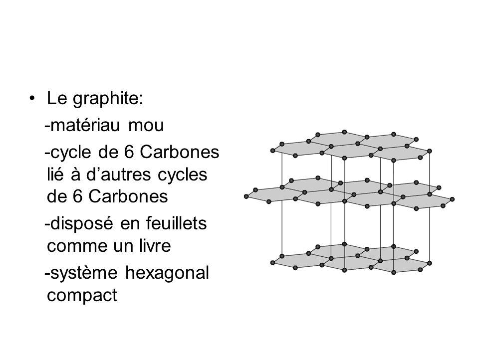 Le graphite:-matériau mou. -cycle de 6 Carbones lié à d'autres cycles de 6 Carbones. -disposé en feuillets comme un livre.
