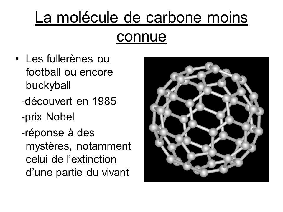 La molécule de carbone moins connue
