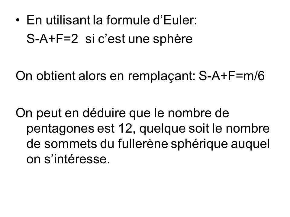 En utilisant la formule d'Euler: