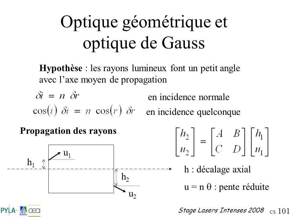 Optique géométrique et optique de Gauss