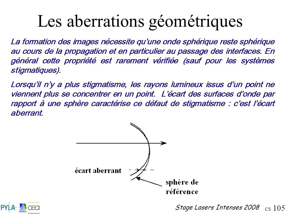 Les aberrations géométriques