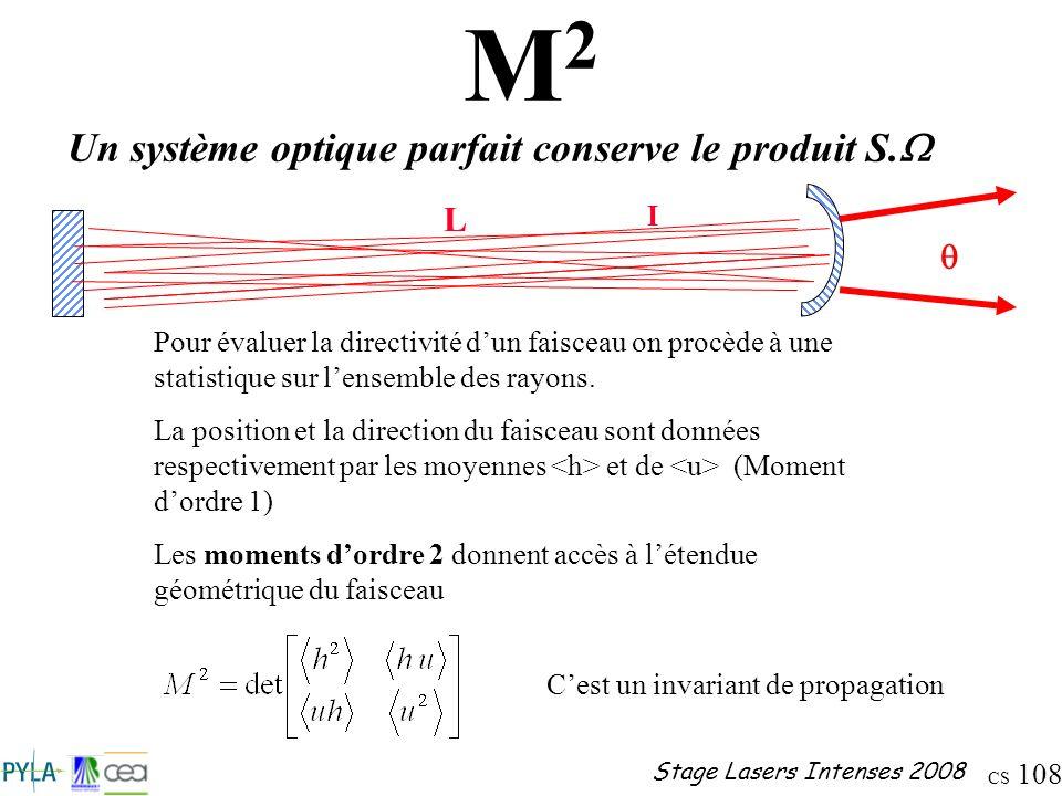M2 Un système optique parfait conserve le produit S.W L q I