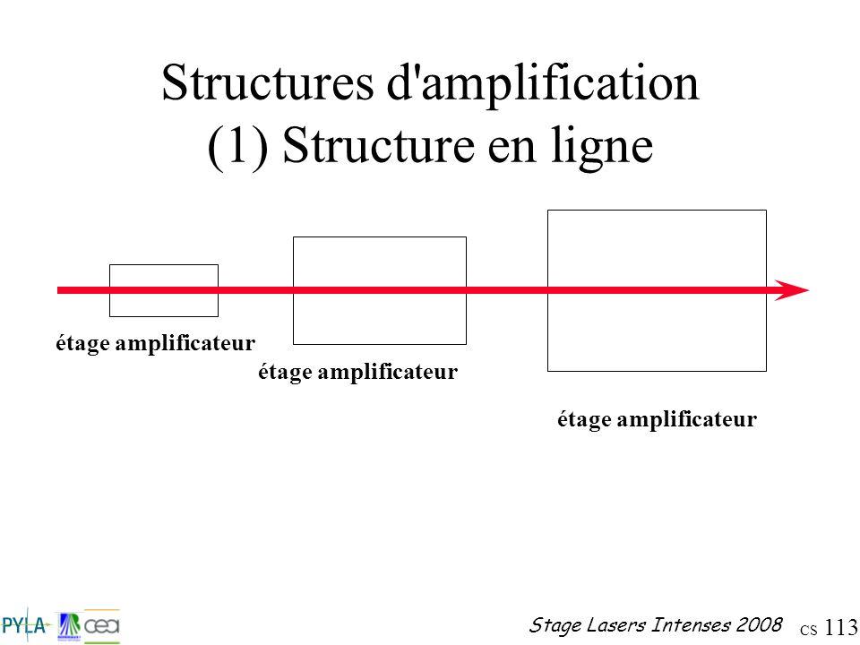 Structures d amplification (1) Structure en ligne