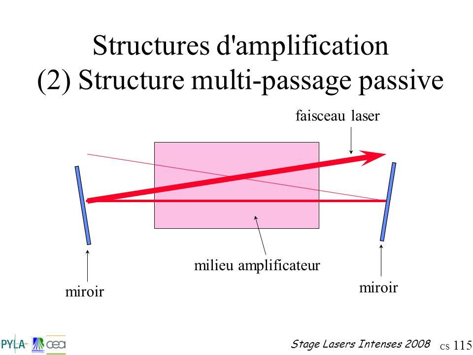 Structures d amplification (2) Structure multi-passage passive