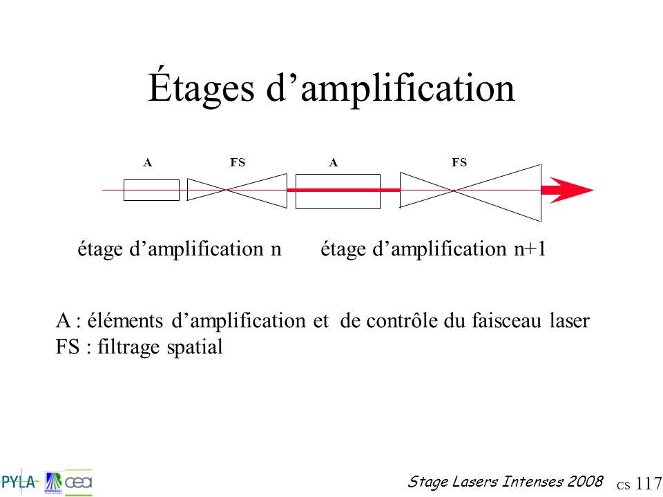 Étages d'amplification