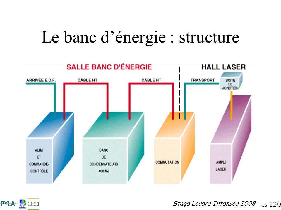 Le banc d'énergie : structure