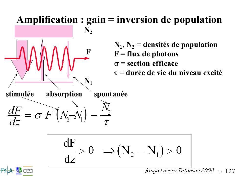 Amplification : gain = inversion de population