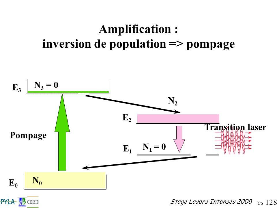 Amplification : inversion de population => pompage