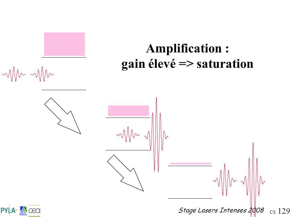 Amplification : gain élevé => saturation