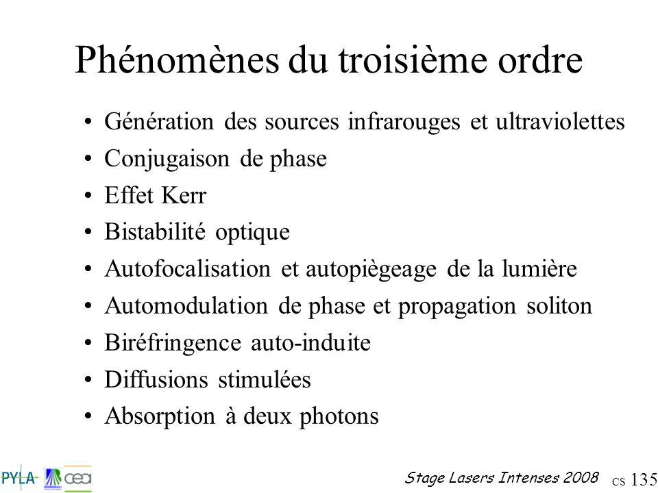 Phénomènes du troisième ordre