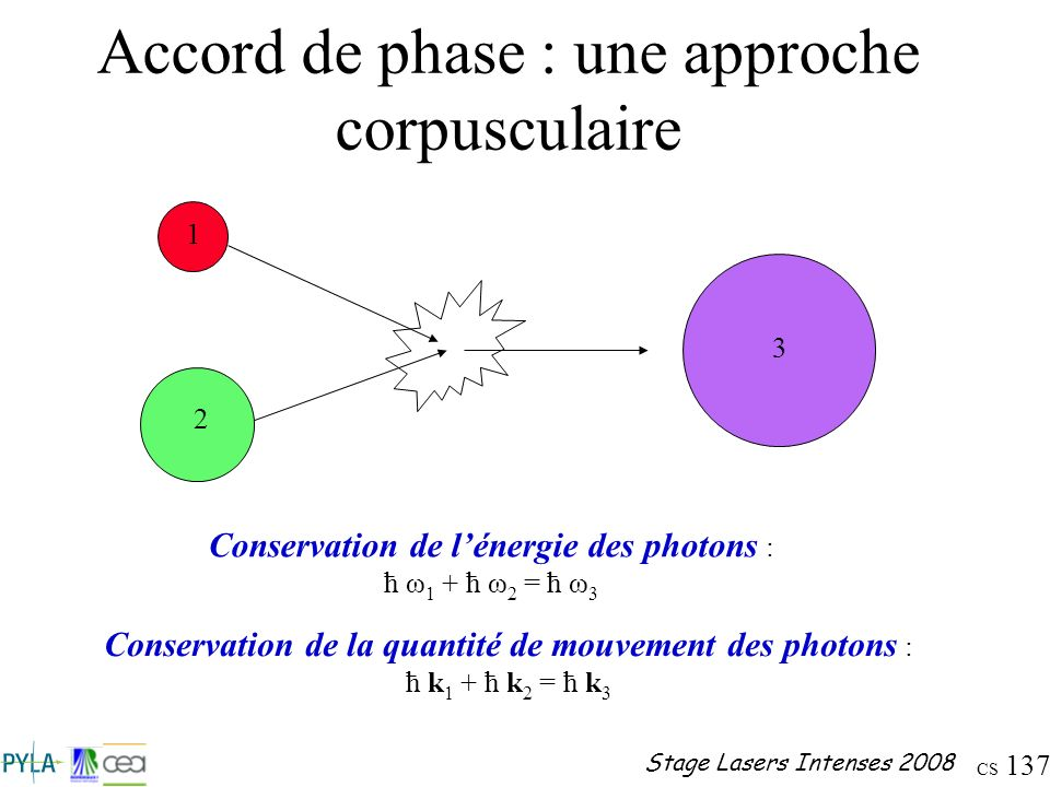 Accord de phase : une approche corpusculaire
