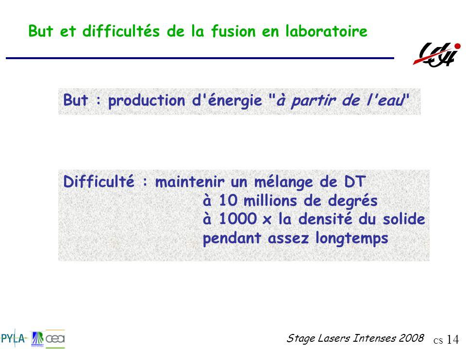 But et difficultés de la fusion en laboratoire