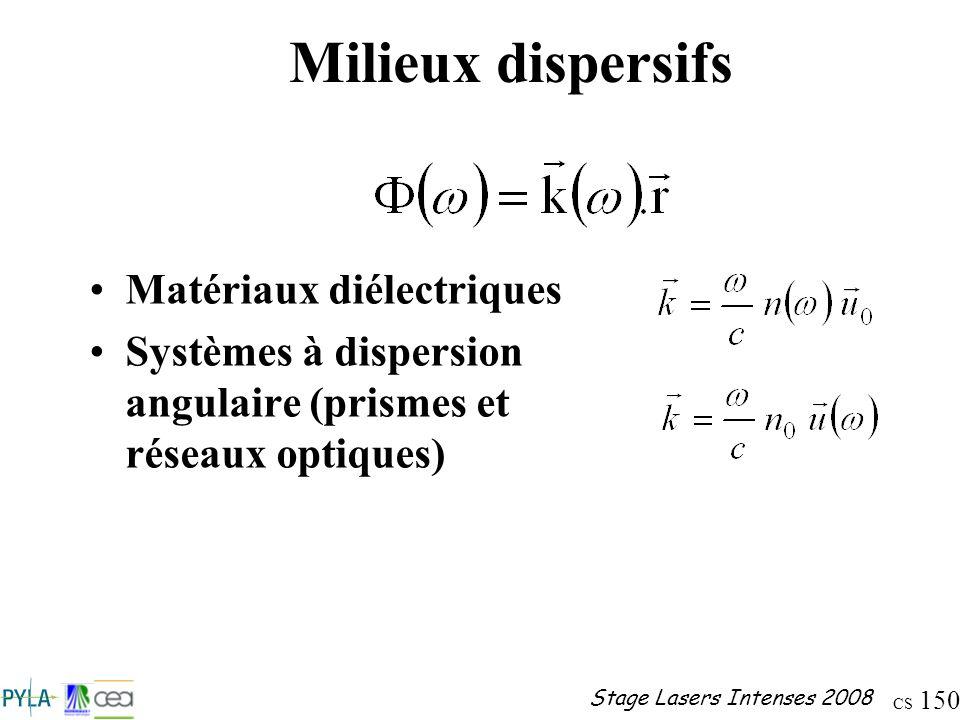 Milieux dispersifs Matériaux diélectriques
