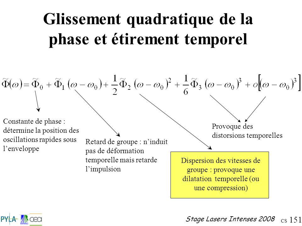 Glissement quadratique de la phase et étirement temporel