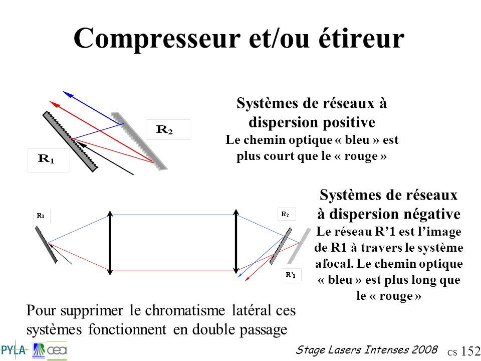Compresseur et/ou étireur