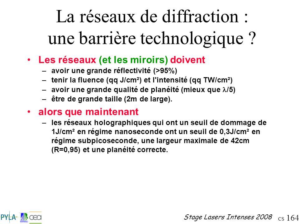 La réseaux de diffraction : une barrière technologique