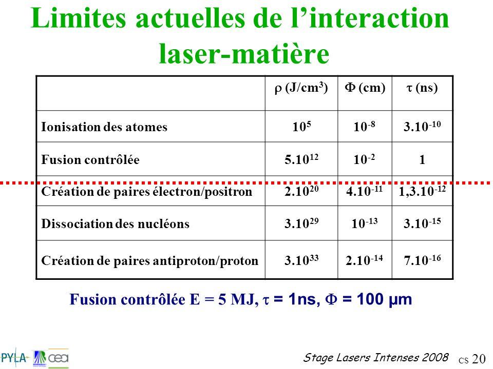 Limites actuelles de l'interaction laser-matière