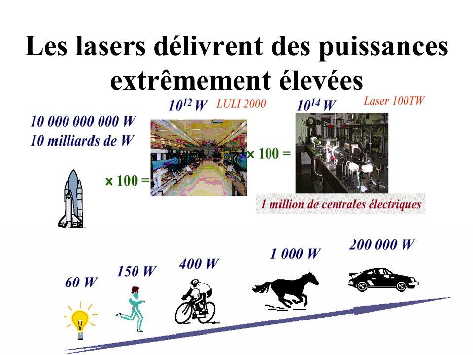 Les lasers délivrent des puissances extrêmement élevées