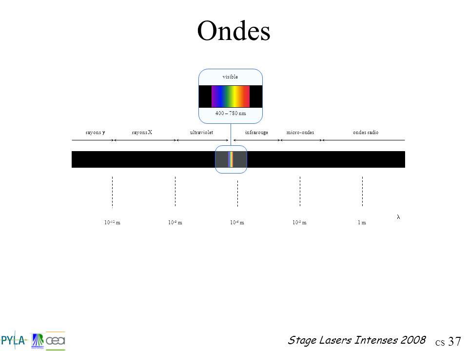 Ondes ultraviolet rayons X rayons  infrarouge ondes radio micro-ondes