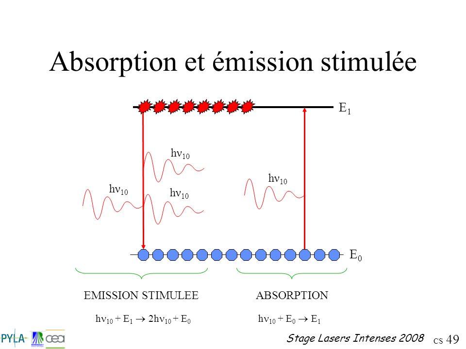 Absorption et émission stimulée