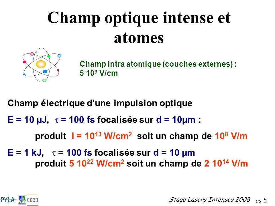 Champ optique intense et atomes
