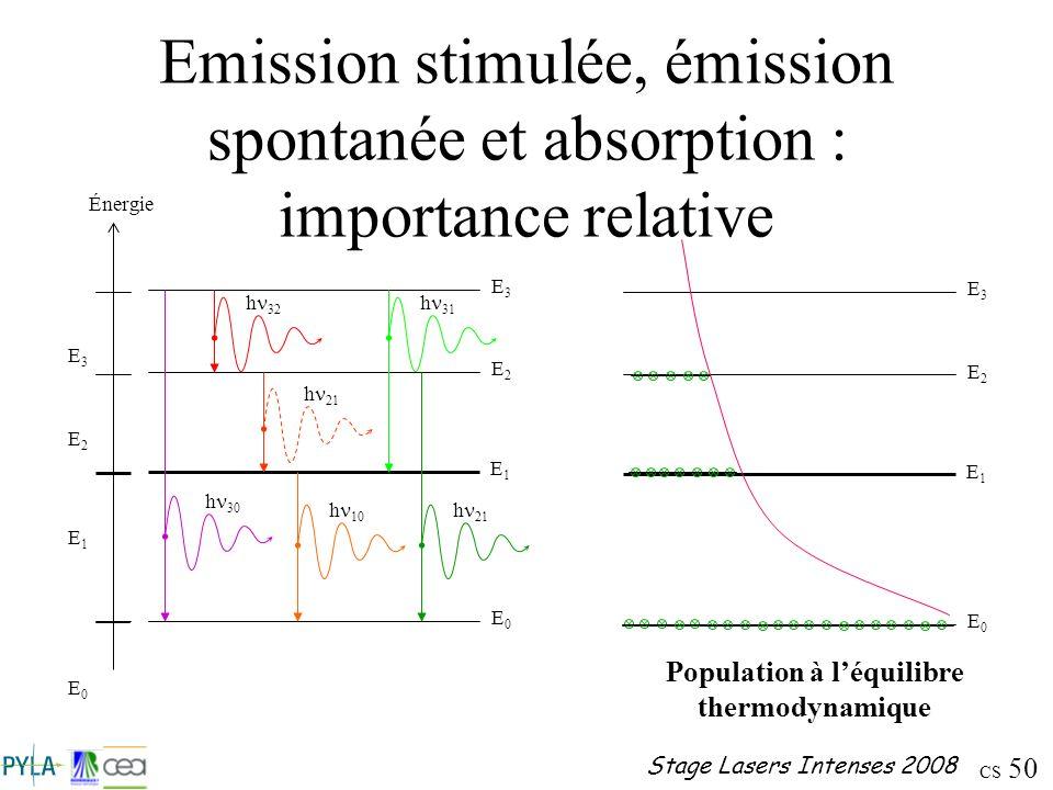 Population à l'équilibre thermodynamique