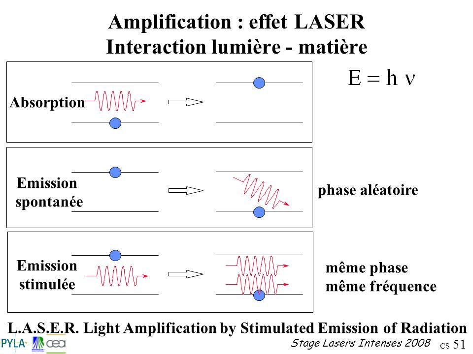 Amplification : effet LASER Interaction lumière - matière