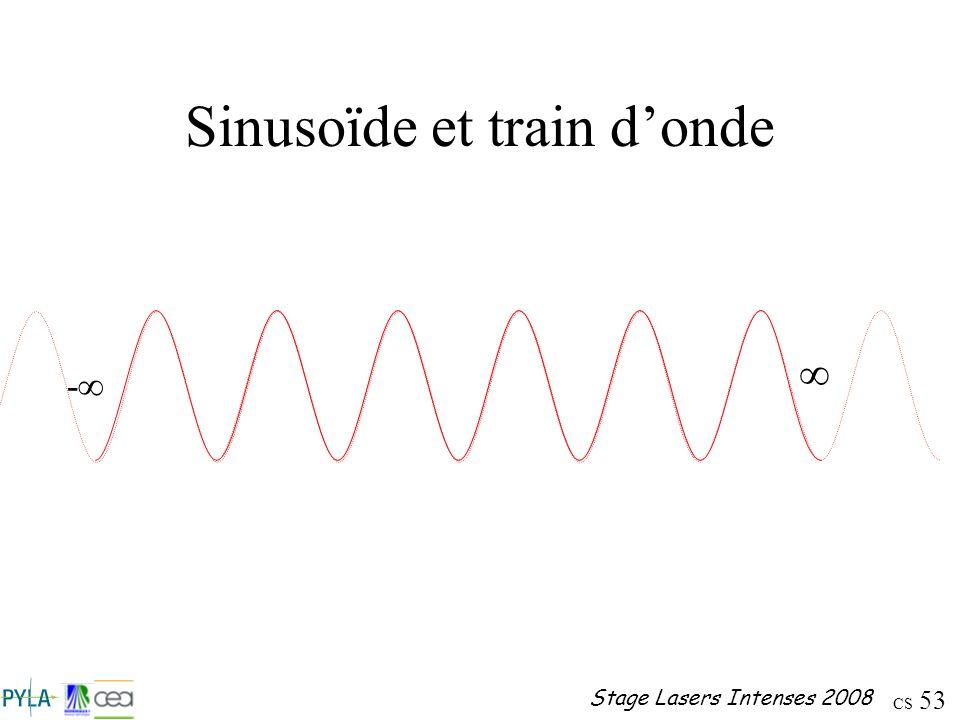 Sinusoïde et train d'onde