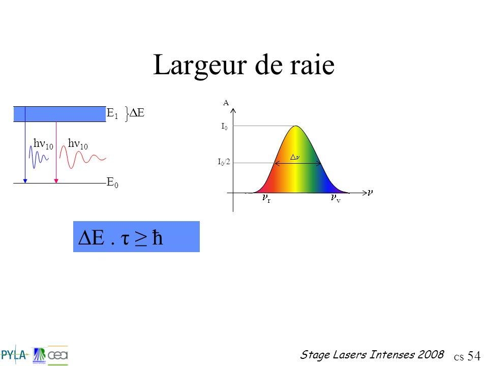 Largeur de raie E . τ ≥ ħ r v  hν10 E1 E0 E hν10 A I0  I0/2