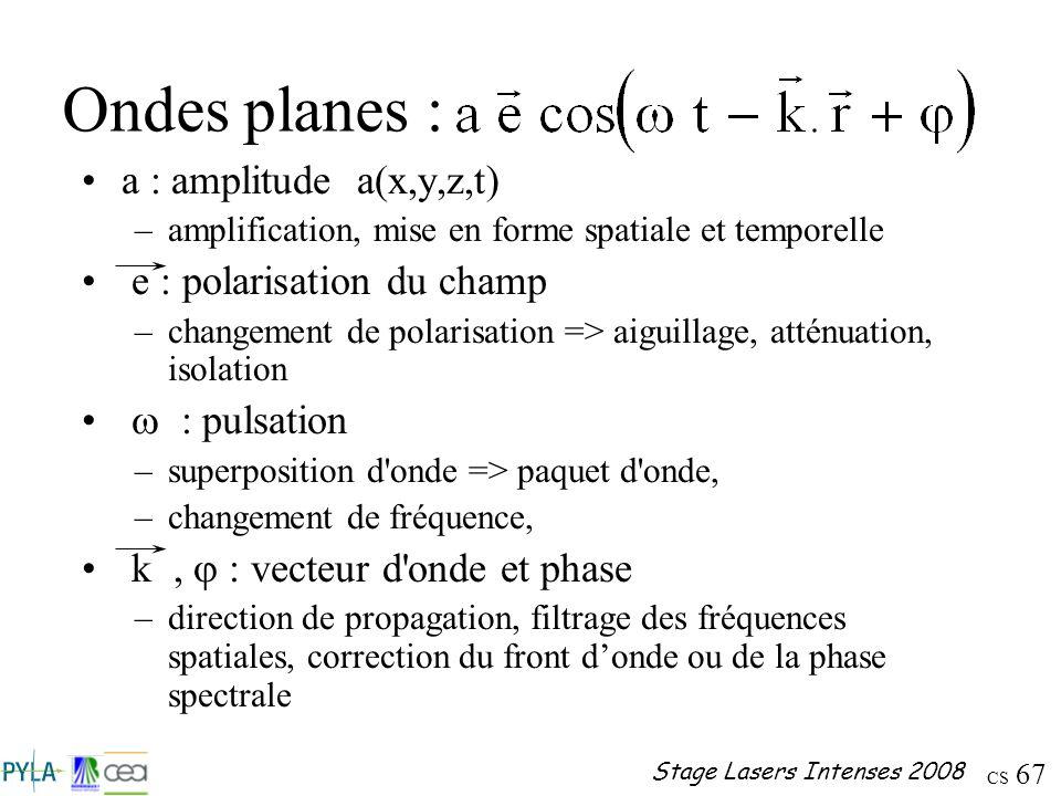 Ondes planes : a : amplitude a(x,y,z,t) e : polarisation du champ
