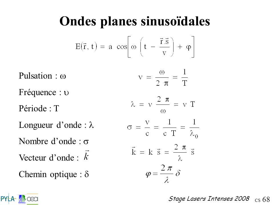Ondes planes sinusoïdales