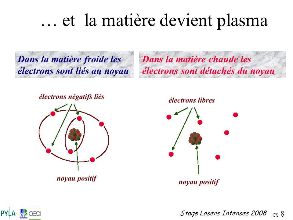 … et la matière devient plasma