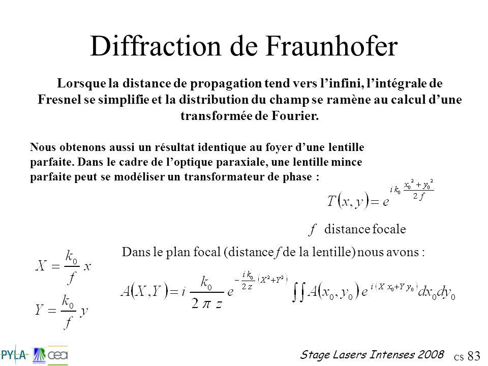 Diffraction de Fraunhofer