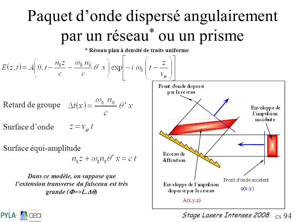 Paquet d'onde dispersé angulairement par un réseau* ou un prisme