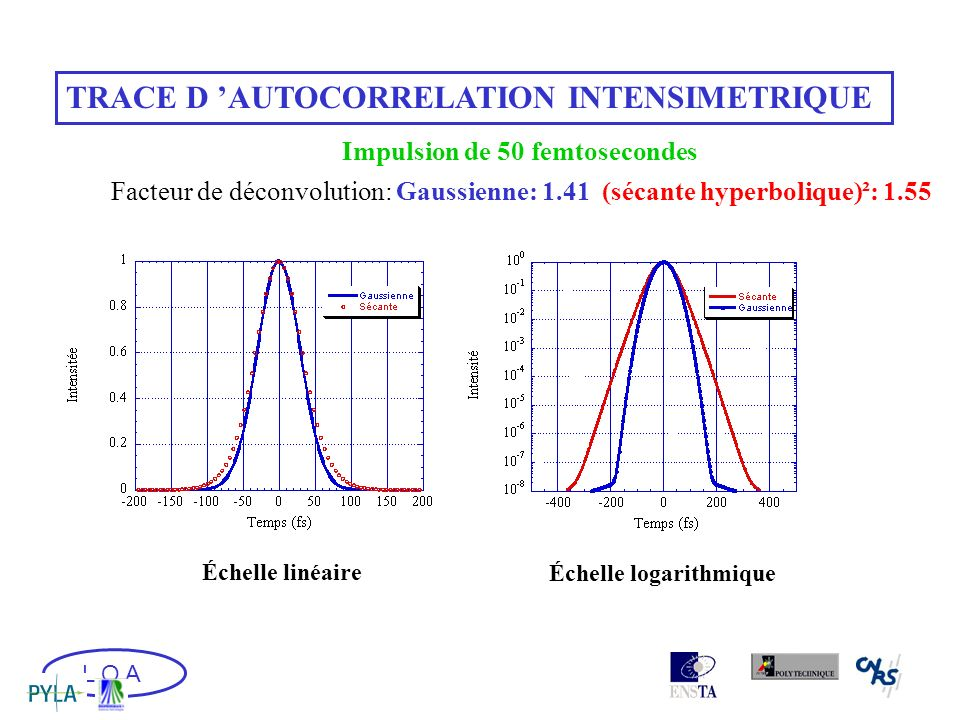 TRACE D 'AUTOCORRELATION INTENSIMETRIQUE