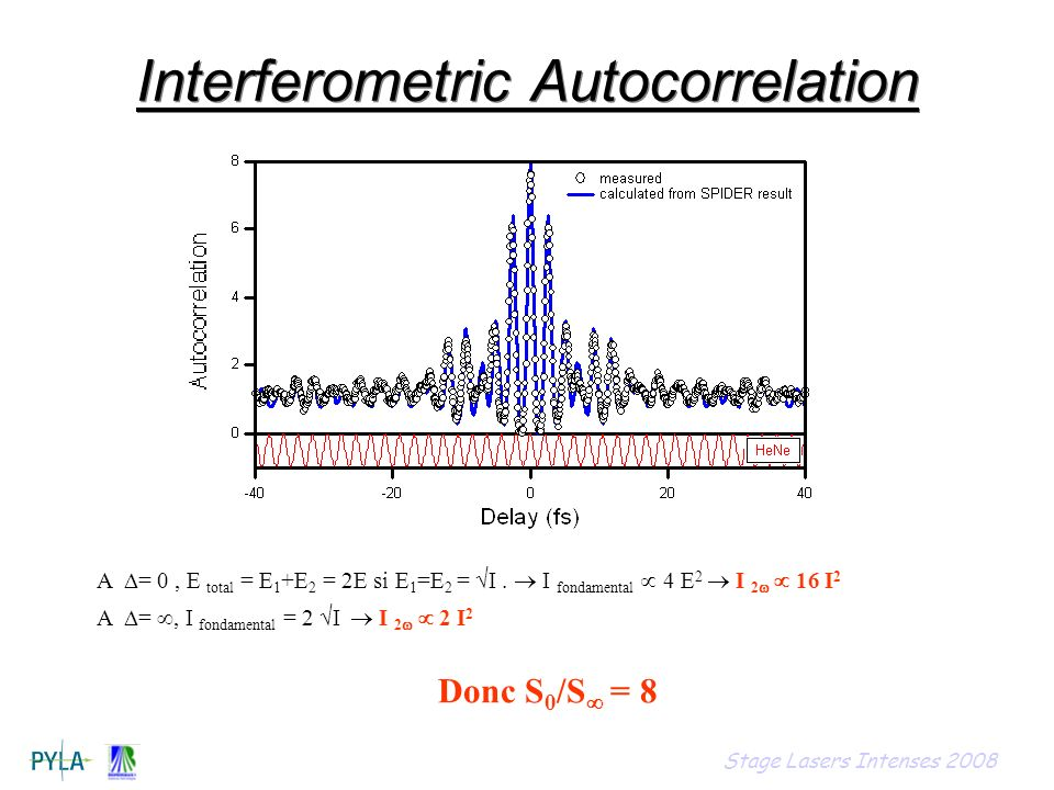 Interferometric Autocorrelation