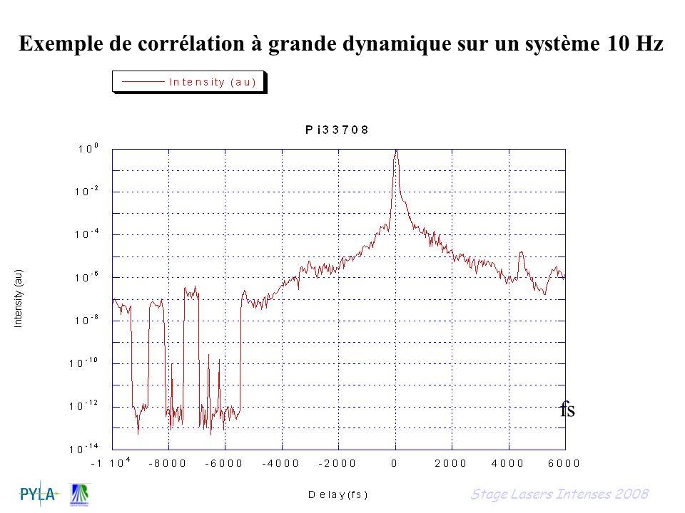 Exemple de corrélation à grande dynamique sur un système 10 Hz