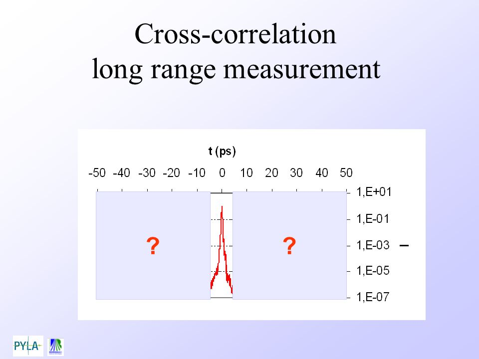 Cross-correlation long range measurement
