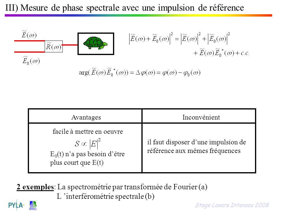 III) Mesure de phase spectrale avec une impulsion de référence