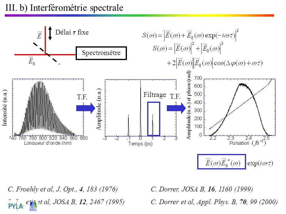III. b) Interférométrie spectrale