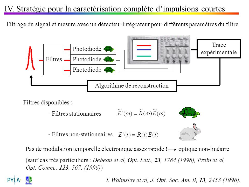 Algorithme de reconstruction