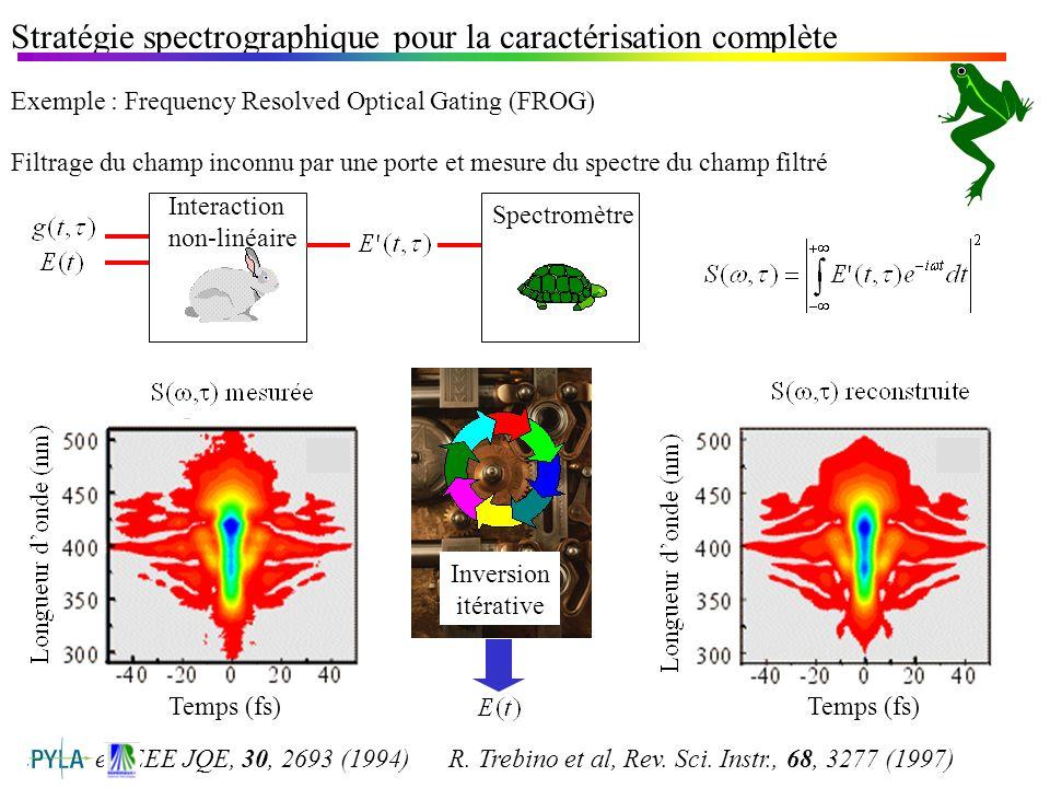 Stratégie spectrographique pour la caractérisation complète