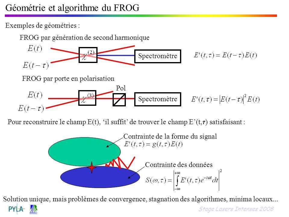 Géométrie et algorithme du FROG
