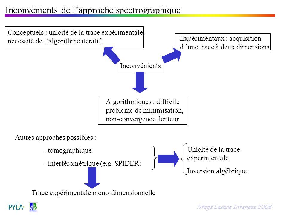 Inconvénients de l'approche spectrographique