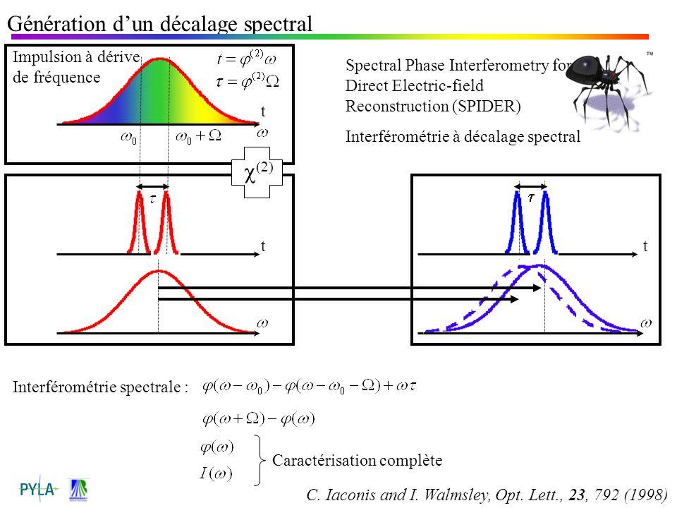 Génération d'un décalage spectral