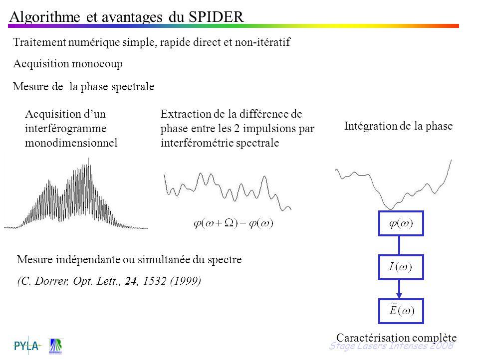 Algorithme et avantages du SPIDER