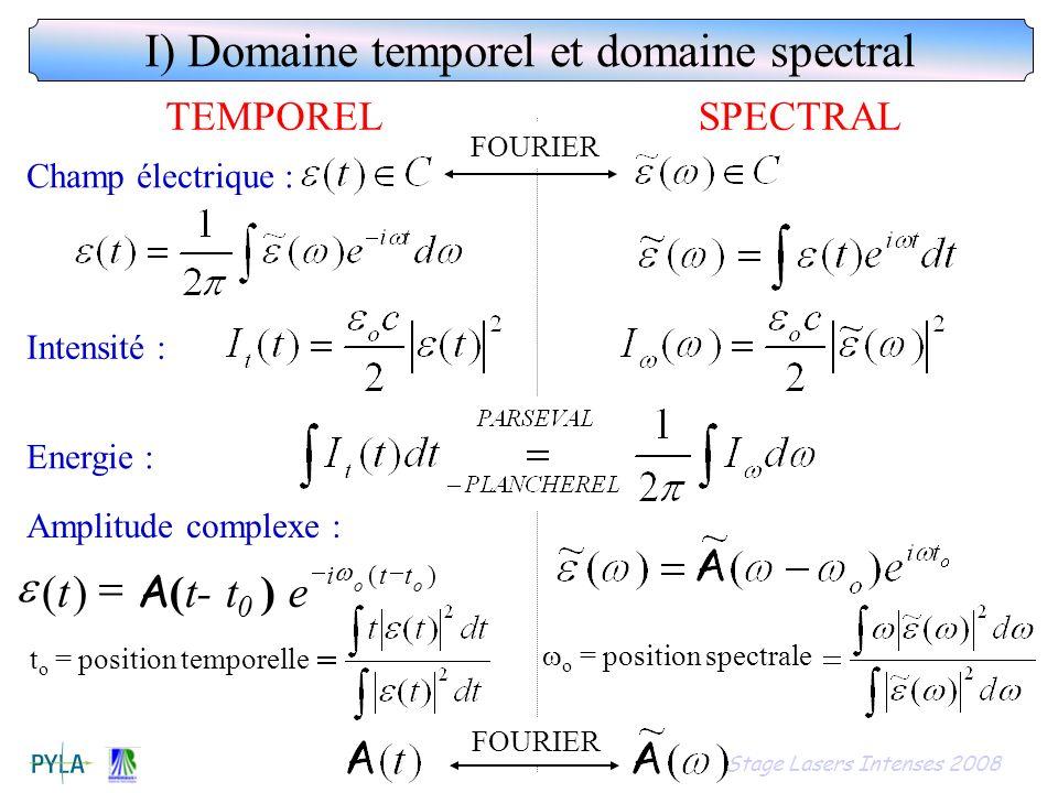 I) Domaine temporel et domaine spectral