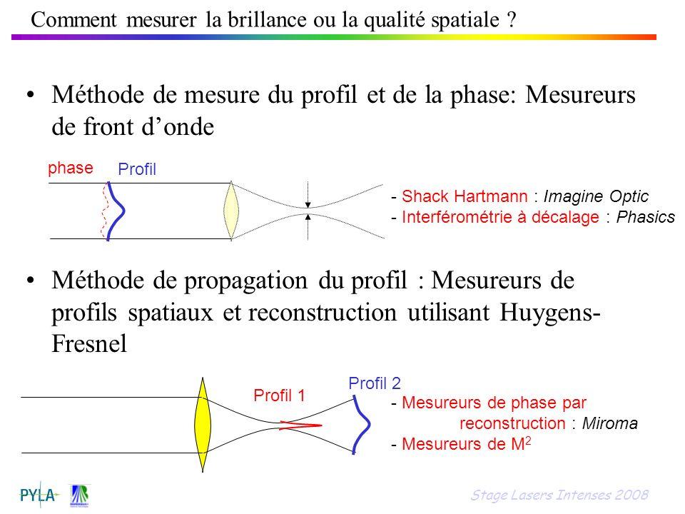 Comment mesurer la brillance ou la qualité spatiale